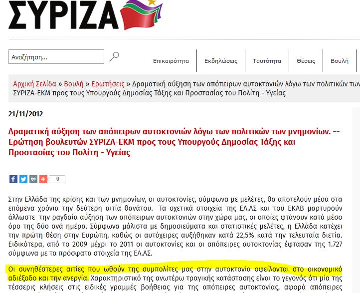 SYRIZA AITIES